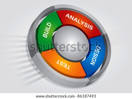 Project management chart with circle, and abstract background