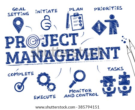 Project Management Stock Images Royalty Free Images