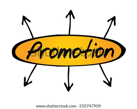 Promotion directions business concept - stock vector