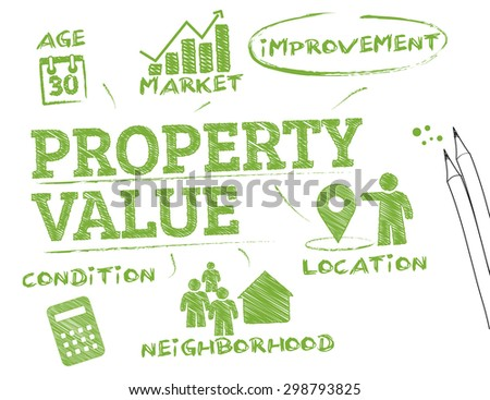 Property Value. Chart with keywords and icons - stock vector