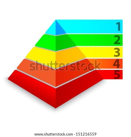 Pyramid chart. Vector - stock vector