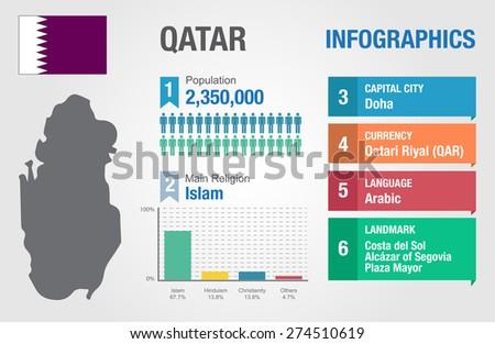 Qatar infographics, statistical data, Qatar information, vector illustration - stock vector