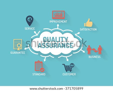 Quality Assurance - Chart with keywords and icons - Flat Design - stock vector