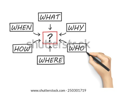 questions flow chart drawn by hand isolated on white background - stock vector