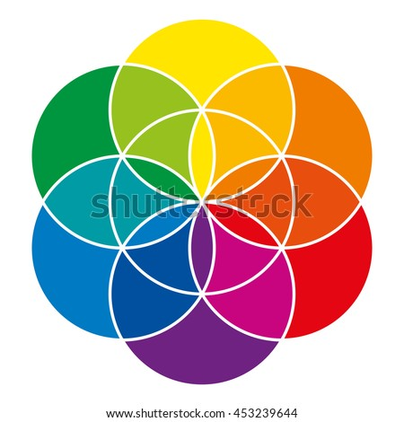 Rainbow Colored Seed Of Life And Color Wheel Showing Complementary Colors That Is Used In