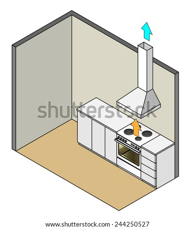 Range Hood Installation In A Kitchen. Arrows Show Air Circulation. Exhaust  Through Roof. Photo