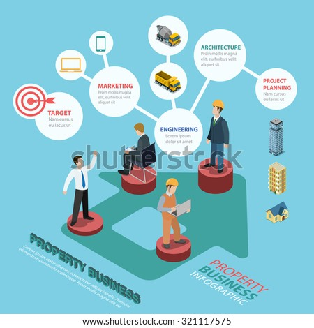Real estate property immovables assessment business flat 3d isometric style thematic infographics concept. Manager builder architect pedestals info graphic. Conceptual web site infographic collection. - stock vector