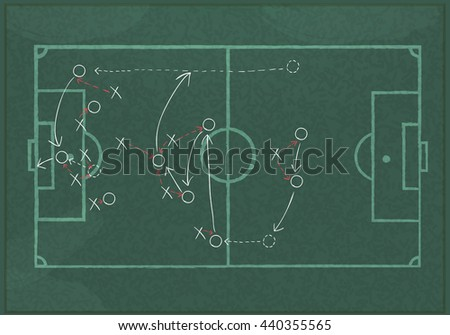Realistic blackboard drawing a soccer game strategy.