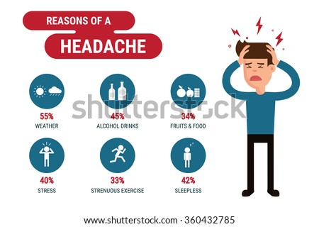 Reasons of a headache infographic. Healthcare concept. Flat Design. Cartoon Vector illustration.