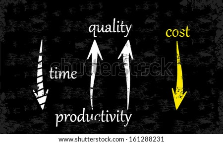 Reduce costs by increasing quality, productivity and speed  - stock vector