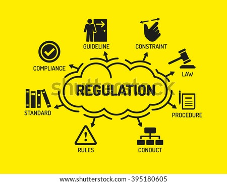 Regulations. Chart with keywords and icons on yellow background - stock vector