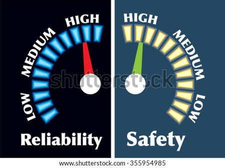 Reliability and Safety Gauges - stock vector