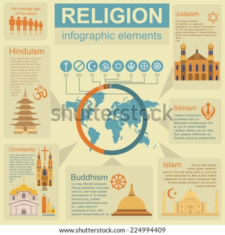 Religion infographics. Vector illustration - stock vector