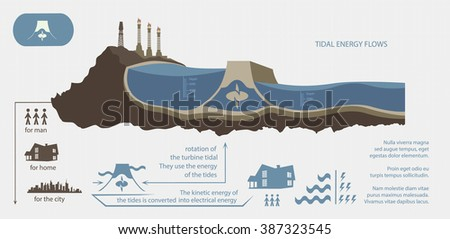 Renewable energy from tidal energy illustrated infographics - stock vector