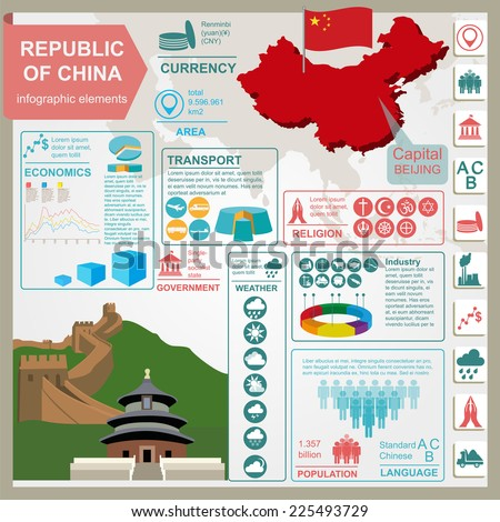 Republic of China  infographics, statistical data, sights. Vector illustration - stock vector