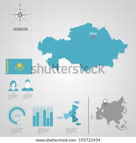 Republic kazakhstan flag asia world map stock photo photo vector republic of kazakhstan flag asia world map travel vector illustration gumiabroncs Images