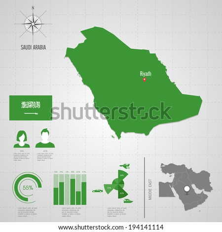 Republic saudi arabia flag asia world vector de stock194141114 republic of saudi arabia flag asia world map travel vector illustration gumiabroncs Images