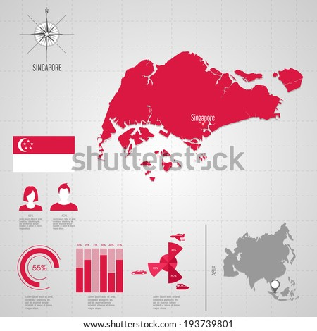 Republic of SINGAPORE. flag. Asia. World Map. Travel vector Illustration - stock vector