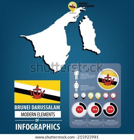Republic of the Union of Brunei. flag. Asia. - stock vector