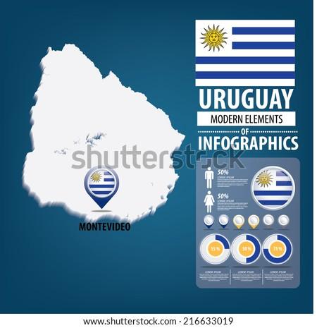 Republic of the Uruguay. flag.  - stock vector