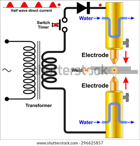 PressArticle further Mechanical Diesel Engine Tuning together with Four Way Controle De Uma L ada as well Suzuki furthermore Detail. on wiring diagram logo