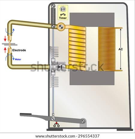 resistance welding machine spot welding stock vector hd royalty rh shutterstock com spot welding machine block diagram spot welding machine line diagram