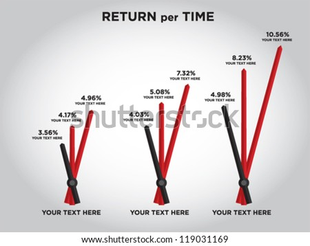 Return Per Time Graph - stock vector