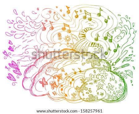Right Brain hemisphere emotions, spiritual life, intuitions, music, creativity - stock vector