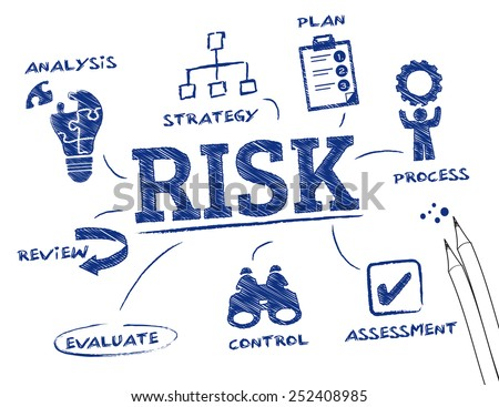 Risk. Chart with keywords and icons - stock vector