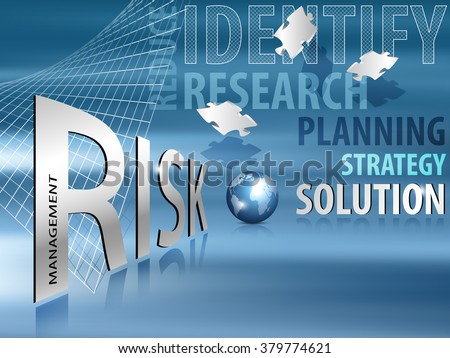 Risk management text - business planning concept with words like Identify, Research, Planning, Strategy and Solution