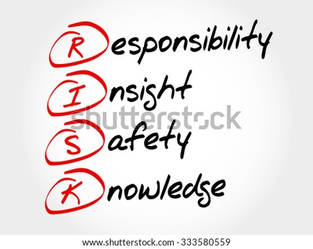 RISK - Responsibility Insight Safety Knowledge, acronym business concept - stock vector