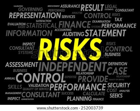 RISKS word cloud, business concept - stock vector