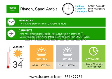 Riyadh, Saudi Arabia. Infographic design. Time and Date. Weather widgets template. Infographic isolated on white. - stock vector