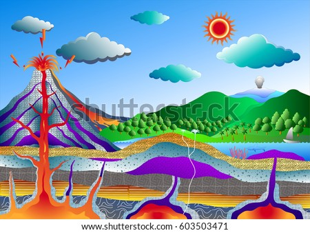 Rock cycle diagram vector art graphic stock vector hd royalty free rock cycle diagram vector art for graphic or website layout vector ccuart Gallery