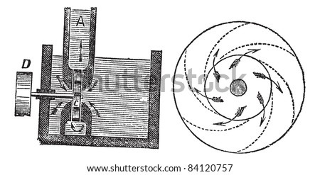 Rotary Pump, vintage engraved illustration. Trousset encyclopedia (1886 - 1891).