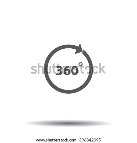 how to make image rotate 360 degrees