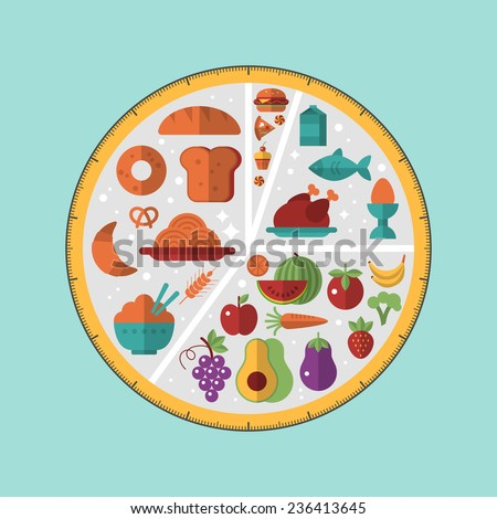 Round food pyramid with flat stylish icons - stock vector