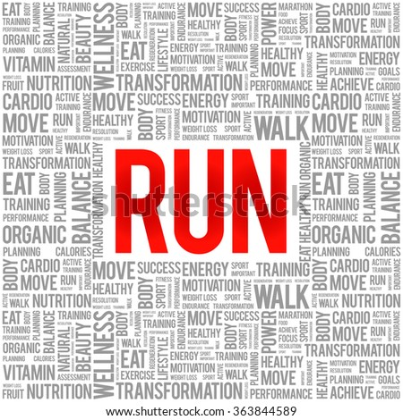 RUN word cloud background, health concept