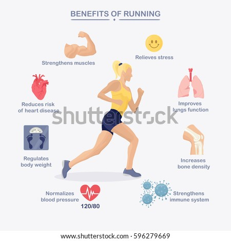 Benefits of Exercise Proxeneio