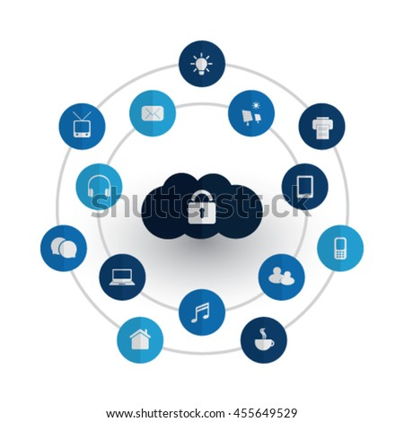 Safe and Secure Digital World - Networks, IoT and Cloud Computing Concept Design with Icons - stock vector