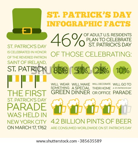 Saint Patrick's Day Holiday Facts. Flat Style Infographics.  Concept illustration for education, holiday articles and blog posts