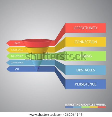 Sales funnel marketing 3d template EPS10 vector illustration - stock vector