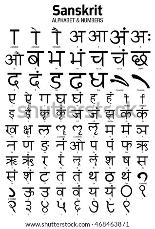 Sanskrit Alphabet Stock Images, Royalty-Free Images & Vectors