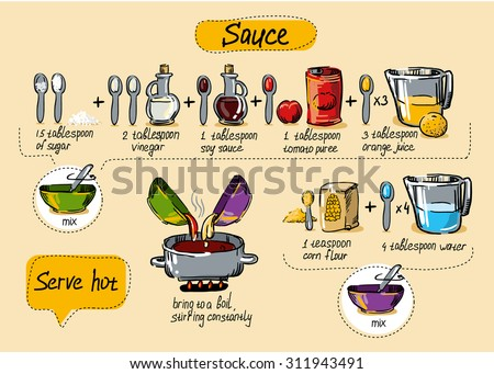 sauce, instructions, step by step, drawing hands
