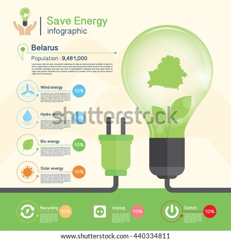 Save energy concept,environment,Belarus map