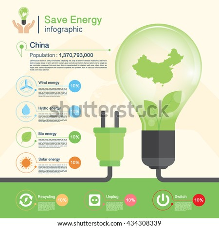 Save energy concept,environment,China map
