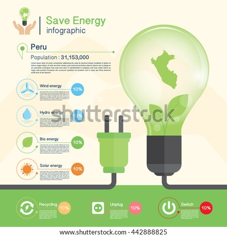 Save energy concept,environment,Peru map - stock vector