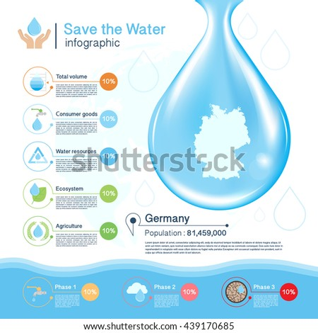 Save the Water vector concept,Germany map - stock vector