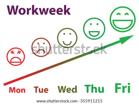schedule of your mood with faces from monday to friday