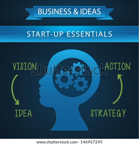 Schematic info graphic with businessman. Start up essentials. Vector illustration